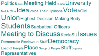 Word Cloud - main highlights, politics, meeting held, university, idea, vote, agm union, students, meeting to discuss, issues, democracy, place, representatives