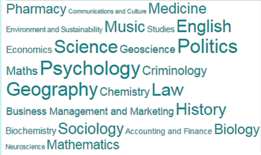 word cloud with words such as pharmacy, medicine, music, english, scienc, politics, psychology, maths, geography. law, history, biology as their main words